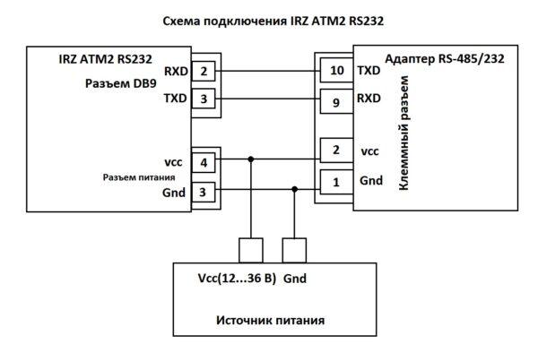 Схема подключения RS232